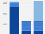 IP_sidebar_banner_graph_24.11.14.png